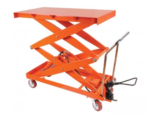 Double-scissors split double-cylinder pedal load structure platform car