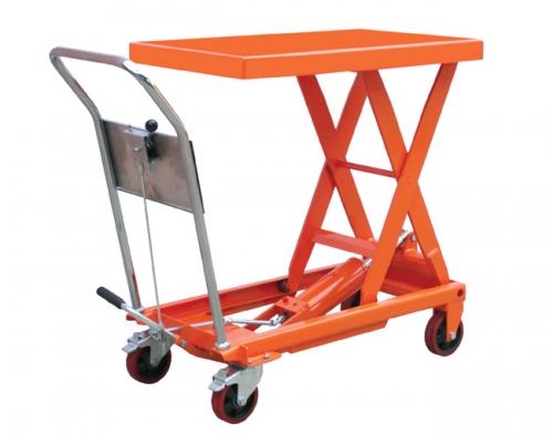 Lever unloading structure platform car